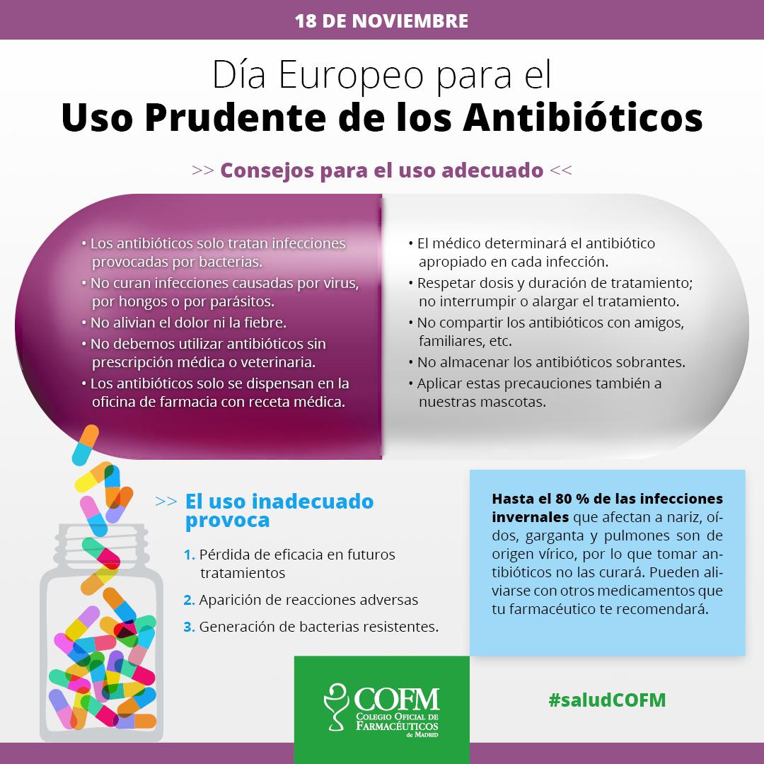 infeccion viral antibioticos