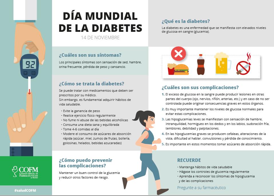 detección temprana de diabetes mellitus no diagnosticada